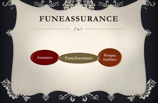 Funeassurance